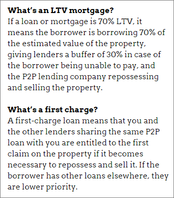 LTV mortgages and first charges
