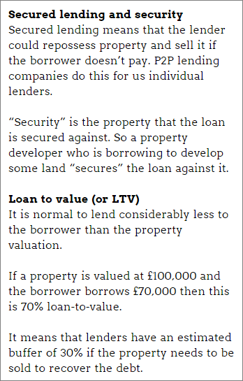 Secured lending and loan-to-value