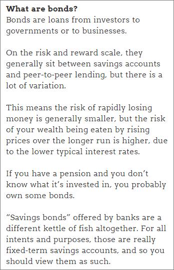 Peer-to-Peer Lending vs Bonds: What Are Bonds