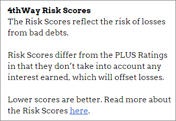 About the 4thWay Risk Scores